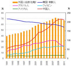 日本在住中国人